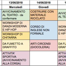 Attività propedeutiche scambi 2018